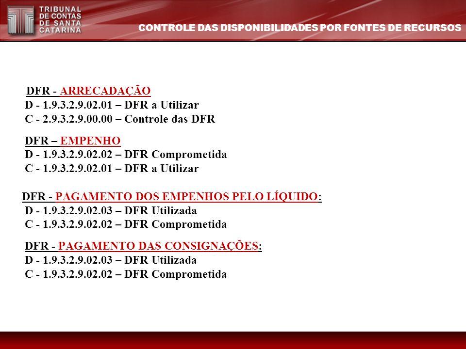 DFR - ARRECADAÇÃO D - 1.9.3.2.9.02.01 – DFR a Utilizar C - 2.9.3.2.9.00.00 – Controle das DFR DFR – EMPENHO D - 1.9.3.2.9.02.02 – DFR Comprometida C -