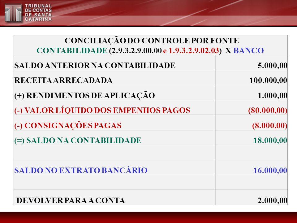 CONCILIAÇÃO DO CONTROLE POR FONTE CONTABILIDADE (2.9.3.2.9.00.00 e 1.9.3.2.9.02.03) X BANCO SALDO ANTERIOR NA CONTABILIDADE 5.000,00 RECEITA ARRECADAD