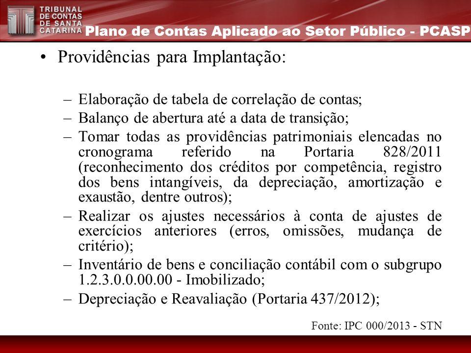 Plano de Contas Aplicado ao Setor Público - PCASP Providências para Implantação: –Elaboração de tabela de correlação de contas; –Balanço de abertura a
