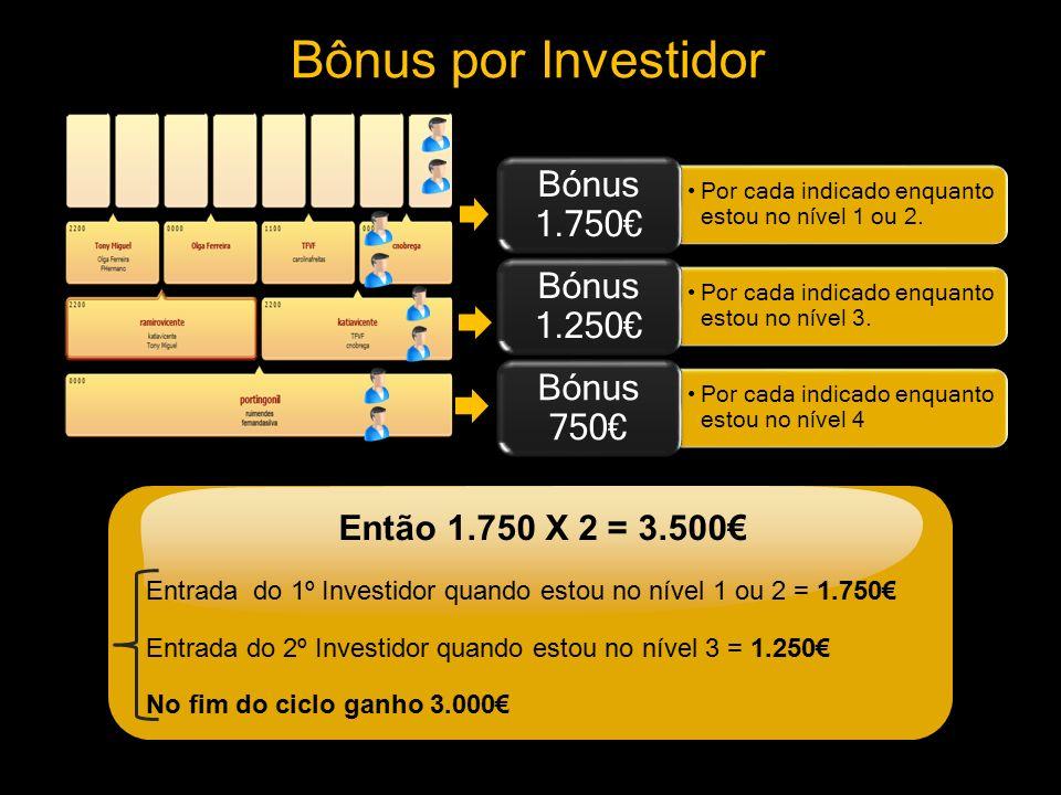 Bônus por Investidor Por cada indicado enquanto estou no nível 1 ou 2.