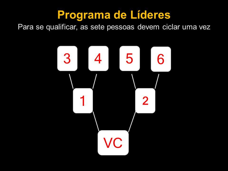 Programa de Líderes 1 VC 543 6 2 Para se qualificar, as sete pessoas devem ciclar uma vez