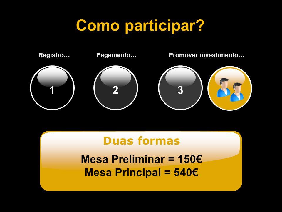 1 Registro… 2 Pagamento… Como participar? 3 Promover investimento…