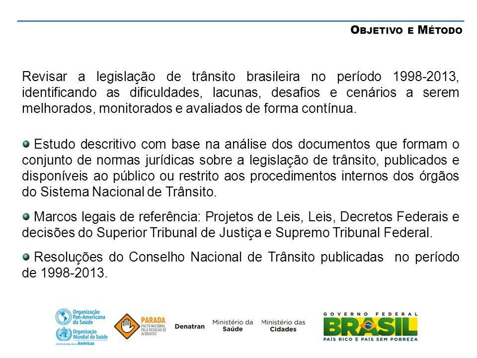 O BJETIVO E M ÉTODO Revisar a legislação de trânsito brasileira no período 1998-2013, identificando as dificuldades, lacunas, desafios e cenários a se