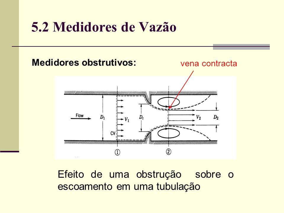 5.2 Medidores de Vazão Medidores obstrutivos: Efeito de uma obstrução sobre o escoamento em uma tubulação vena contracta