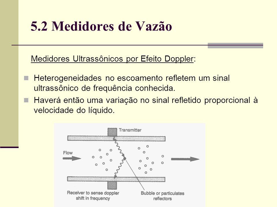 5.2 Medidores de Vazão Heterogeneidades no escoamento refletem um sinal ultrassônico de frequência conhecida.
