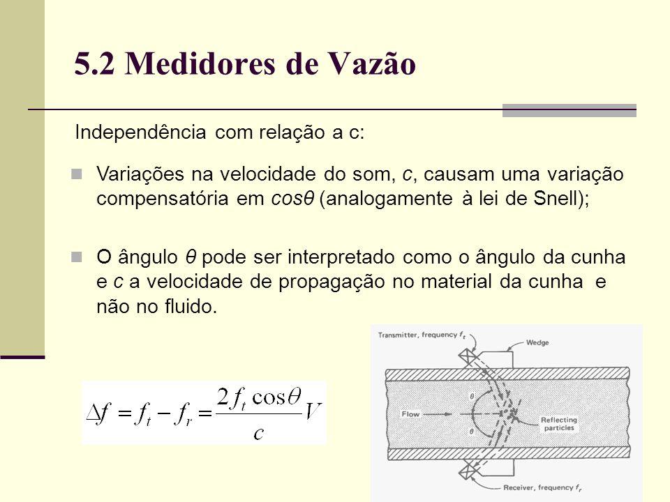 5.2 Medidores de Vazão Variações na velocidade do som, c, causam uma variação compensatória em cosθ (analogamente à lei de Snell); O ângulo θ pode ser interpretado como o ângulo da cunha e c a velocidade de propagação no material da cunha e não no fluido.