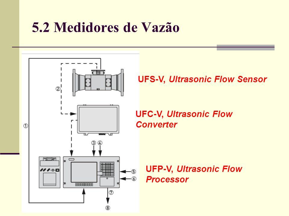 5.2 Medidores de Vazão UFS-V, Ultrasonic Flow Sensor UFC-V, Ultrasonic Flow Converter UFP-V, Ultrasonic Flow Processor