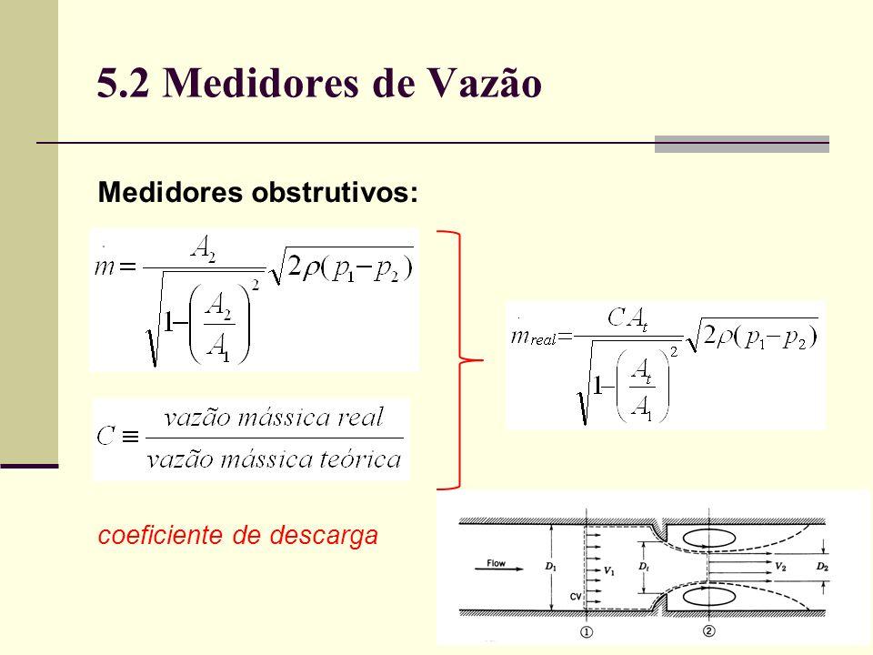 5.2 Medidores de Vazão Medidores obstrutivos: coeficiente de descarga