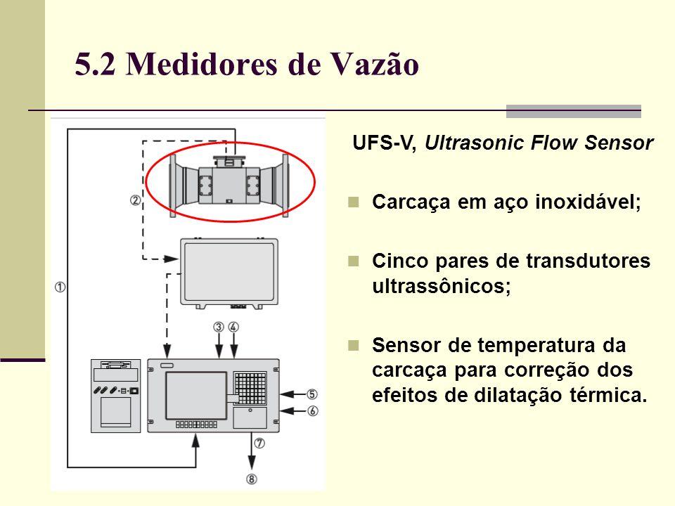 5.2 Medidores de Vazão UFS-V, Ultrasonic Flow Sensor Carcaça em aço inoxidável; Cinco pares de transdutores ultrassônicos; Sensor de temperatura da carcaça para correção dos efeitos de dilatação térmica.