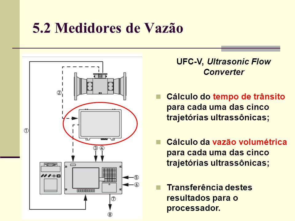 5.2 Medidores de Vazão UFC-V, Ultrasonic Flow Converter Cálculo do tempo de trânsito para cada uma das cinco trajetórias ultrassônicas; Cálculo da vazão volumétrica para cada uma das cinco trajetórias ultrassônicas; Transferência destes resultados para o processador.