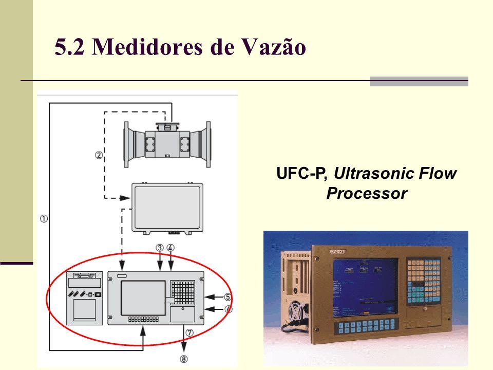 5.2 Medidores de Vazão UFC-P, Ultrasonic Flow Processor