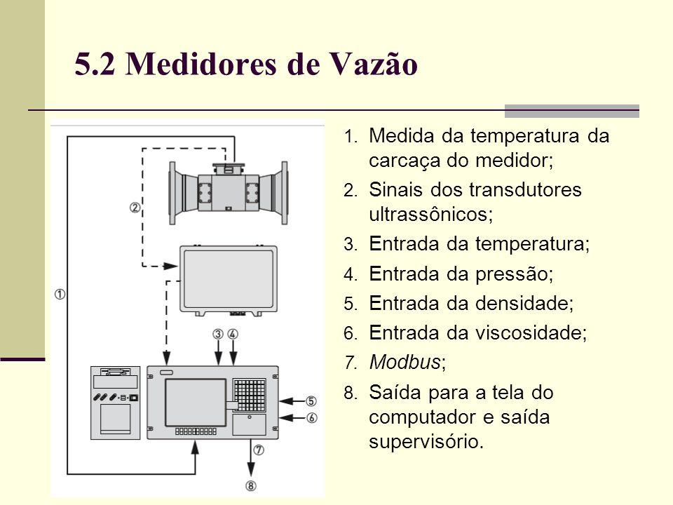 5.2 Medidores de Vazão 1.Medida da temperatura da carcaça do medidor; 2.
