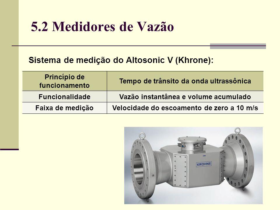 5.2 Medidores de Vazão Sistema de medição do Altosonic V (Khrone): Princípio de funcionamento Tempo de trânsito da onda ultrassônica FuncionalidadeVazão instantânea e volume acumulado Faixa de mediçãoVelocidade do escoamento de zero a 10 m/s