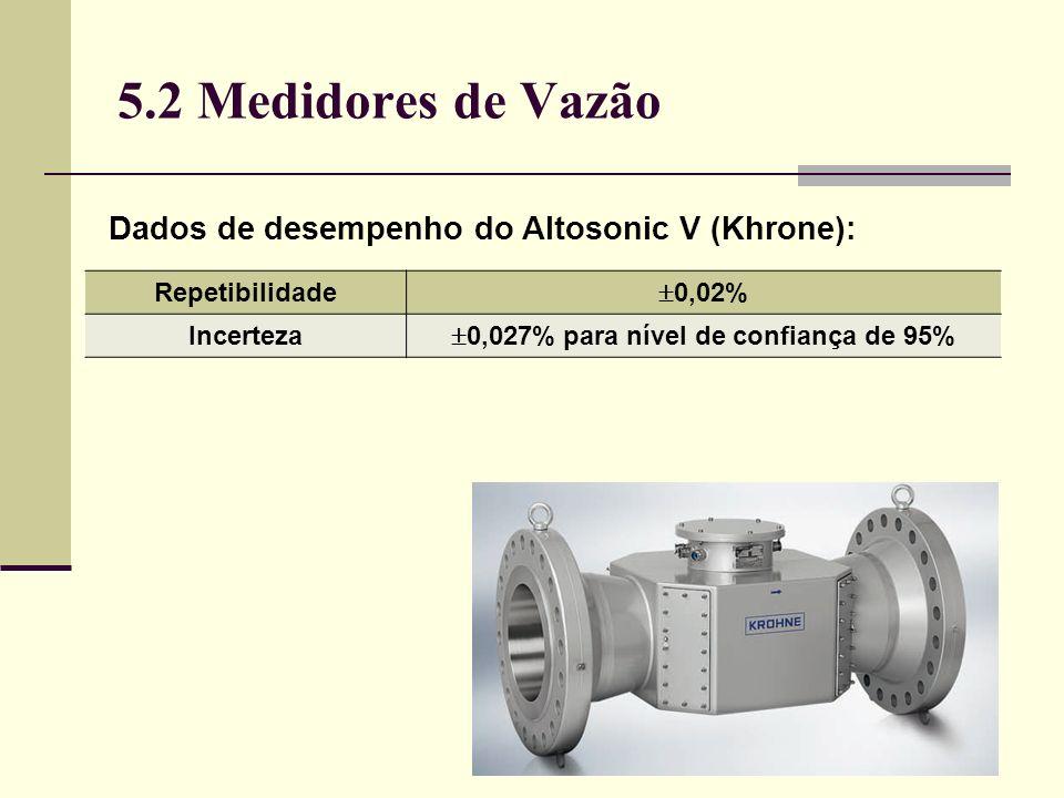 5.2 Medidores de Vazão Dados de desempenho do Altosonic V (Khrone): Repetibilidade 0,02% Incerteza 0,027% para nível de confiança de 95%