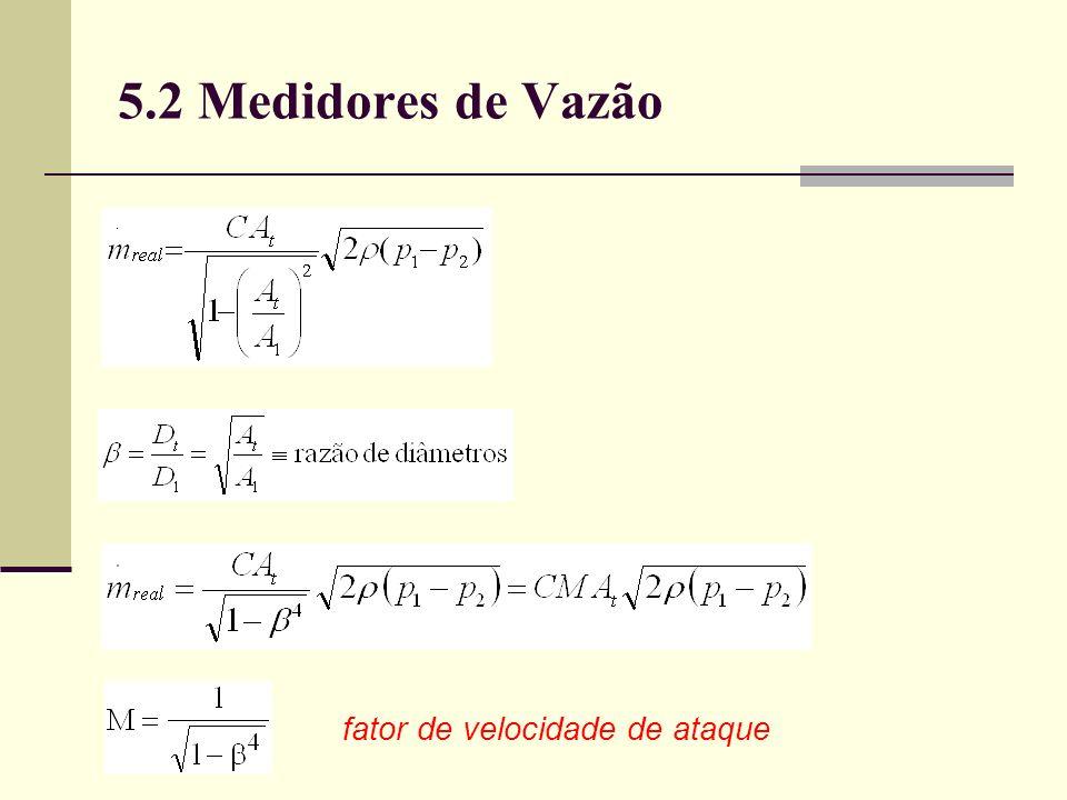 5.2 Medidores de Vazão fator de velocidade de ataque