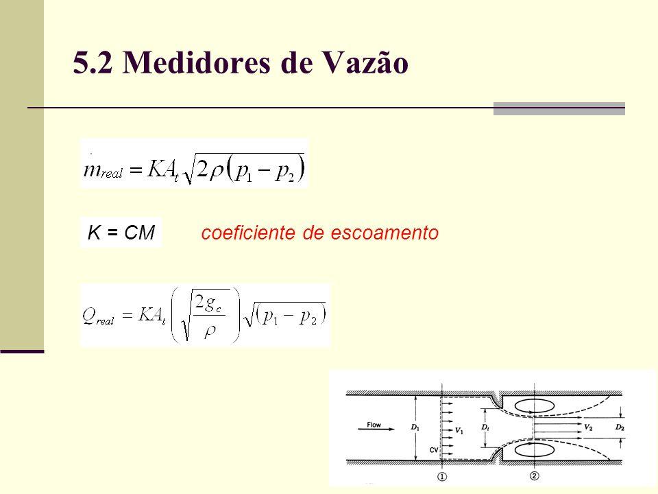 5.2 Medidores de Vazão K = CMcoeficiente de escoamento