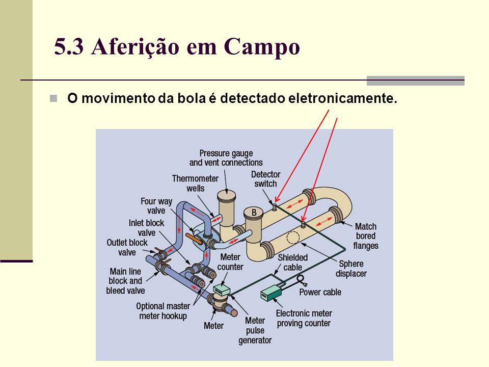 5.3 Aferição em Campo O movimento da bola é detectado eletronicamente.