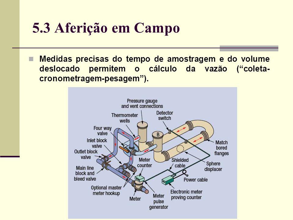 5.3 Aferição em Campo Medidas precisas do tempo de amostragem e do volume deslocado permitem o cálculo da vazão (coleta- cronometragem-pesagem).