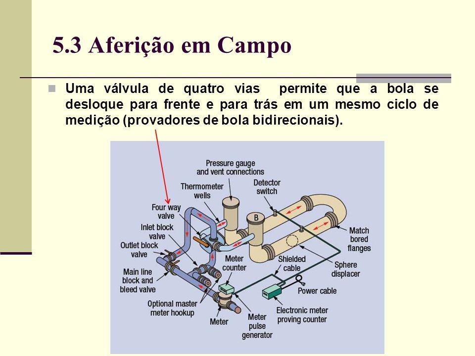 5.3 Aferição em Campo Uma válvula de quatro vias permite que a bola se desloque para frente e para trás em um mesmo ciclo de medição (provadores de bola bidirecionais).