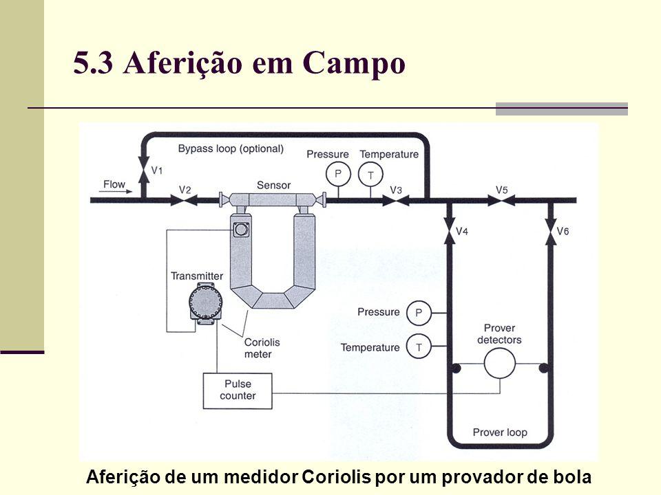 5.3 Aferição em Campo Aferição de um medidor Coriolis por um provador de bola