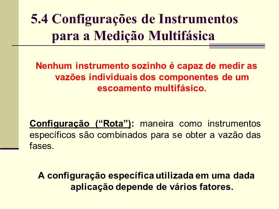 Configuração (Rota): maneira como instrumentos específicos são combinados para se obter a vazão das fases.
