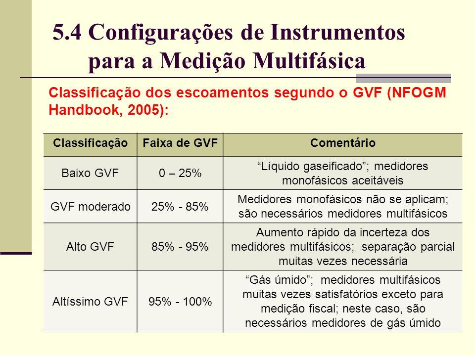 5.4 Configurações de Instrumentos para a Medição Multifásica ClassificaçãoFaixa de GVFComentário Baixo GVF0 – 25% Líquido gaseificado; medidores monofásicos aceitáveis GVF moderado25% - 85% Medidores monofásicos não se aplicam; são necessários medidores multifásicos Alto GVF85% - 95% Aumento rápido da incerteza dos medidores multifásicos; separação parcial muitas vezes necessária Altíssimo GVF95% - 100% Gás úmido; medidores multifásicos muitas vezes satisfatórios exceto para medição fiscal; neste caso, são necessários medidores de gás úmido Classificação dos escoamentos segundo o GVF (NFOGM Handbook, 2005):