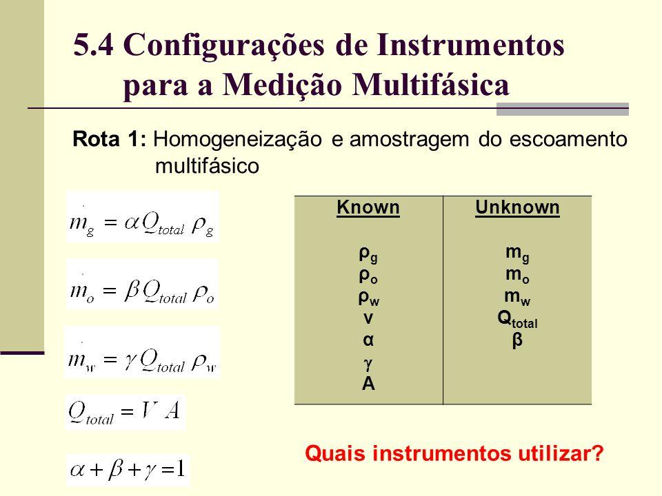5.4 Configurações de Instrumentos para a Medição Multifásica Rota 1: Homogeneização e amostragem do escoamento multifásico Known ρ g ρ o ρ w v α A Unknown m g m o m w Q total β Quais instrumentos utilizar?