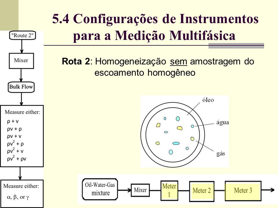 Rota 2: Homogeneização sem amostragem do escoamento homogêneo 5.4 Configurações de Instrumentos para a Medição Multifásica