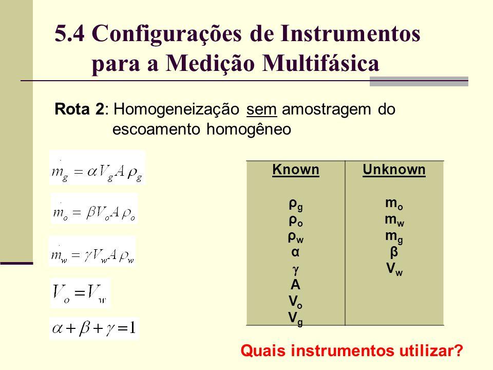 Rota 2: Homogeneização sem amostragem do escoamento homogêneo Known ρ g ρ o ρ w α A V o V g Unknown m o m w m g β V w Quais instrumentos utilizar?