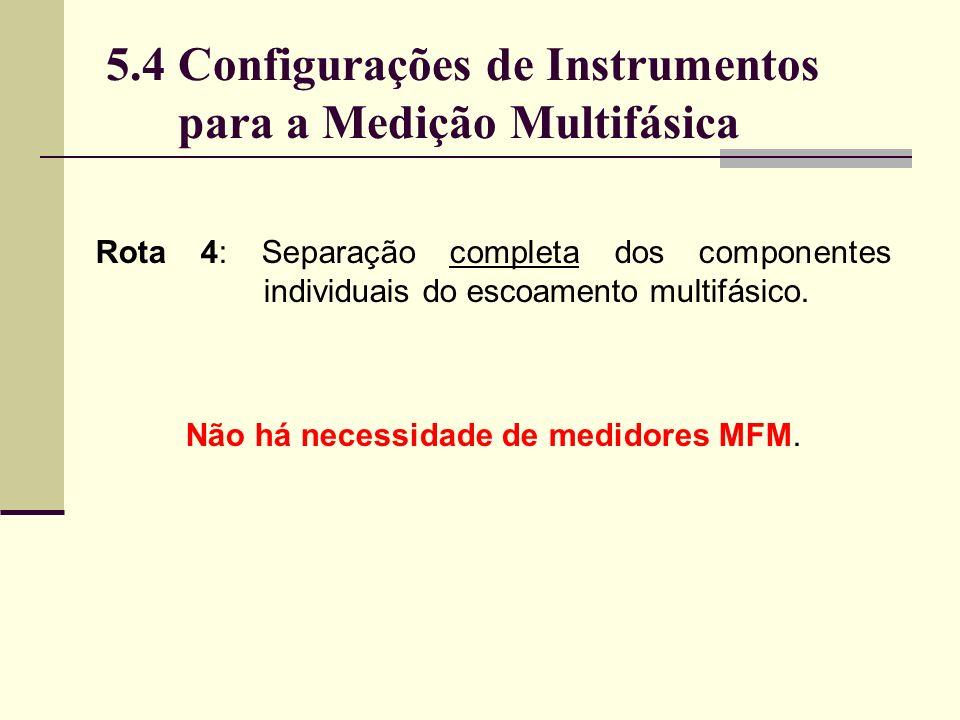 Rota 4: Separação completa dos componentes individuais do escoamento multifásico.