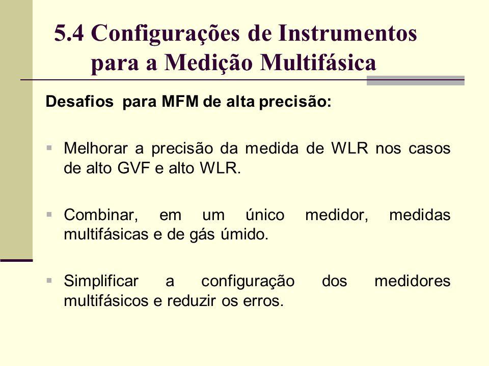Desafios para MFM de alta precisão: Melhorar a precisão da medida de WLR nos casos de alto GVF e alto WLR.