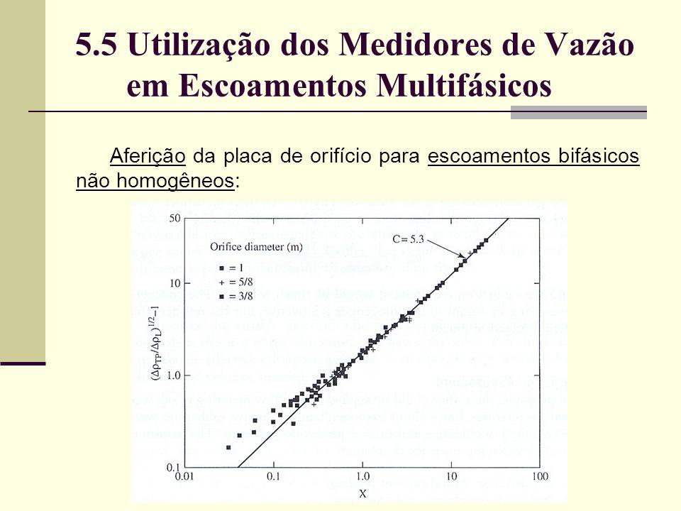 5.5 Utilização dos Medidores de Vazão em Escoamentos Multifásicos Aferição da placa de orifício para escoamentos bifásicos não homogêneos: