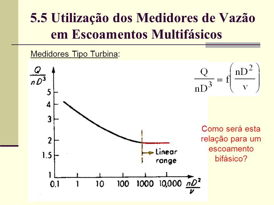 Medidores Tipo Turbina: Como será esta relação para um escoamento bifásico.