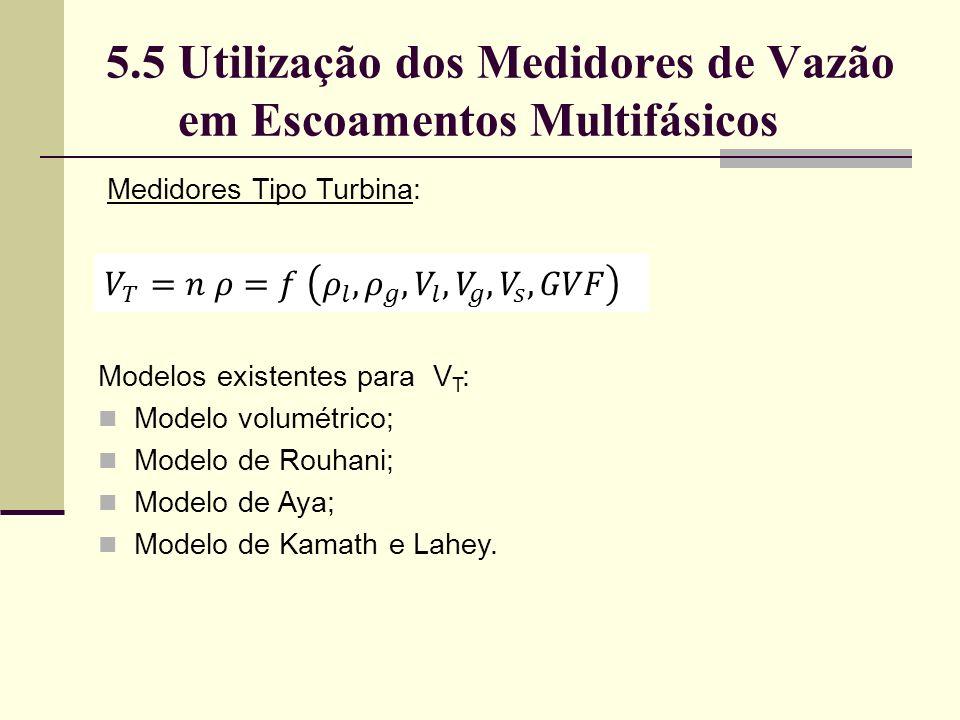 Medidores Tipo Turbina: Modelos existentes para V T : Modelo volumétrico; Modelo de Rouhani; Modelo de Aya; Modelo de Kamath e Lahey.
