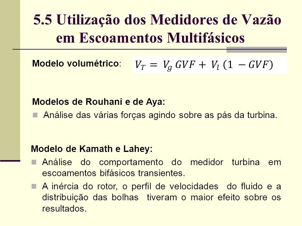 Modelo volumétrico: Modelos de Rouhani e de Aya: Análise das várias forças agindo sobre as pás da turbina.