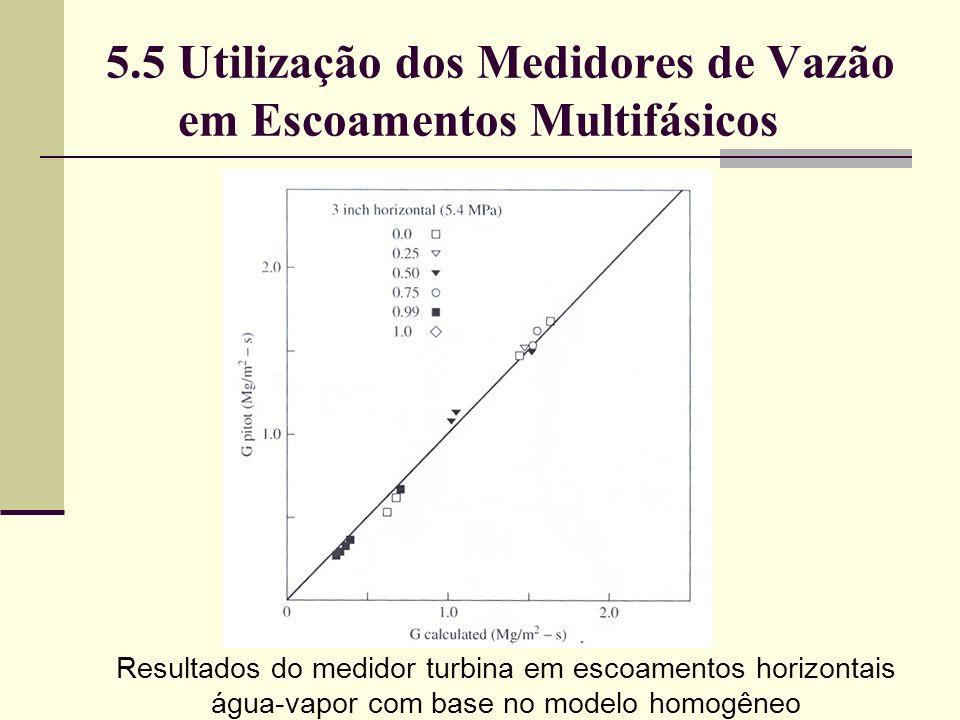 Resultados do medidor turbina em escoamentos horizontais água-vapor com base no modelo homogêneo 5.5 Utilização dos Medidores de Vazão em Escoamentos Multifásicos