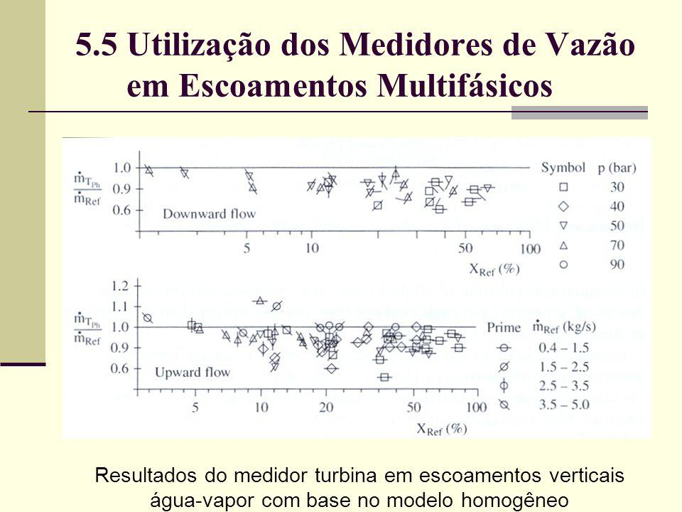 Resultados do medidor turbina em escoamentos verticais água-vapor com base no modelo homogêneo 5.5 Utilização dos Medidores de Vazão em Escoamentos Multifásicos