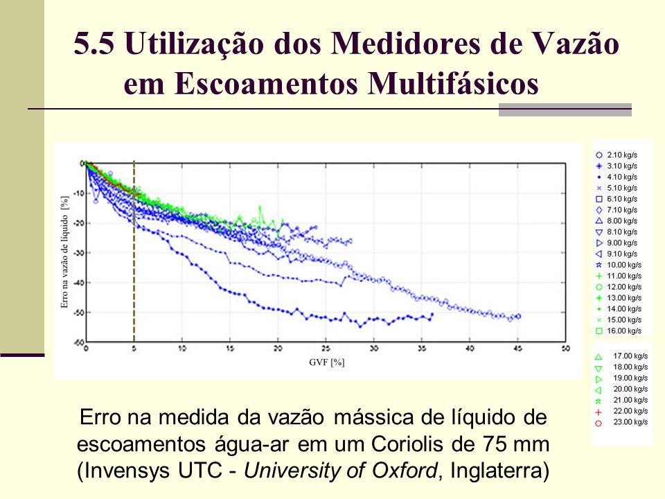 5.5 Utilização dos Medidores de Vazão em Escoamentos Multifásicos Erro na medida da vazão mássica de líquido de escoamentos água-ar em um Coriolis de 75 mm (Invensys UTC - University of Oxford, Inglaterra)