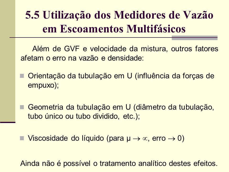 5.5 Utilização dos Medidores de Vazão em Escoamentos Multifásicos Além de GVF e velocidade da mistura, outros fatores afetam o erro na vazão e densidade: Orientação da tubulação em U (influência da forças de empuxo); Geometria da tubulação em U (diâmetro da tubulação, tubo único ou tubo dividido, etc.); Viscosidade do líquido (para μ, erro 0) Ainda não é possível o tratamento analítico destes efeitos.