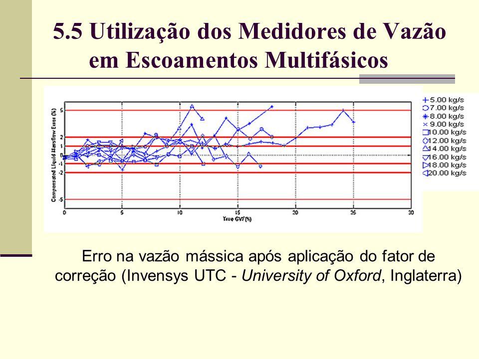 5.5 Utilização dos Medidores de Vazão em Escoamentos Multifásicos Erro na vazão mássica após aplicação do fator de correção (Invensys UTC - University of Oxford, Inglaterra)
