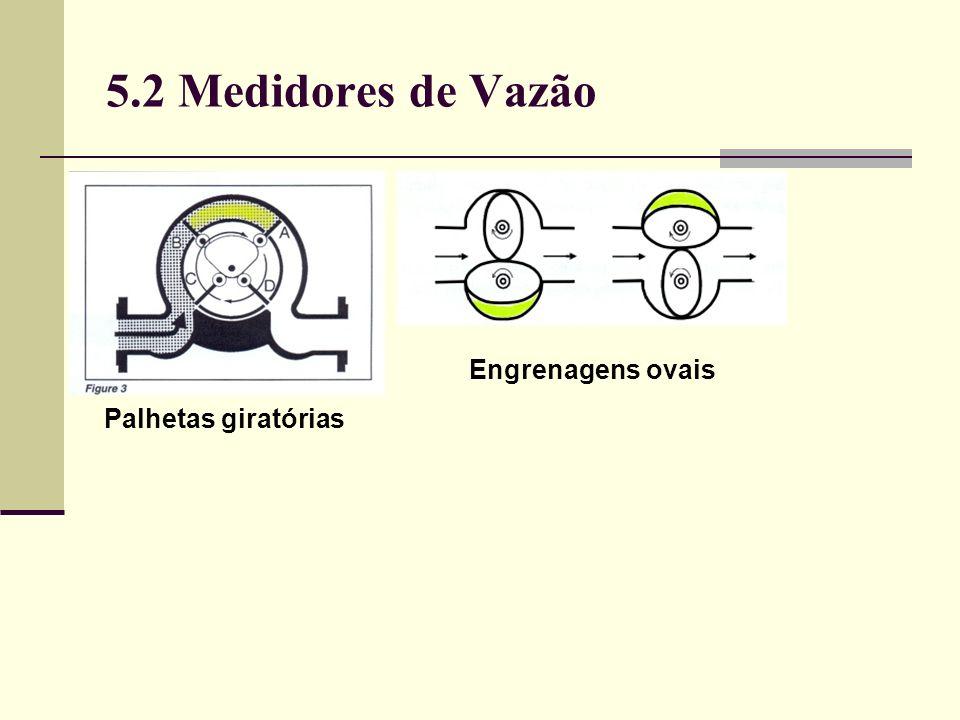 5.2 Medidores de Vazão Engrenagens ovais Palhetas giratórias
