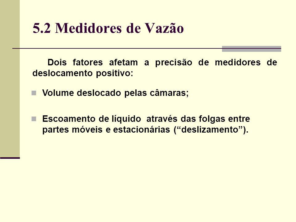 5.2 Medidores de Vazão Volume deslocado pelas câmaras; Escoamento de líquido através das folgas entre partes móveis e estacionárias (deslizamento).