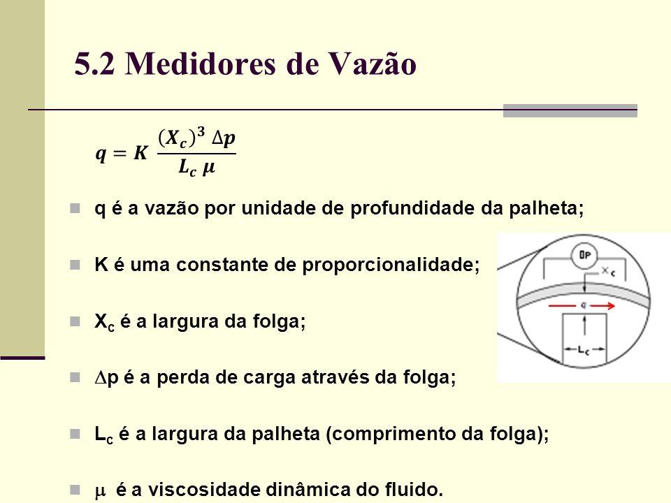 5.2 Medidores de Vazão q é a vazão por unidade de profundidade da palheta; K é uma constante de proporcionalidade; X c é a largura da folga; p é a perda de carga através da folga; L c é a largura da palheta (comprimento da folga); é a viscosidade dinâmica do fluido.