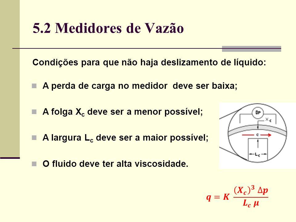 5.2 Medidores de Vazão A perda de carga no medidor deve ser baixa; A folga X c deve ser a menor possível; A largura L c deve ser a maior possível; O fluido deve ter alta viscosidade.