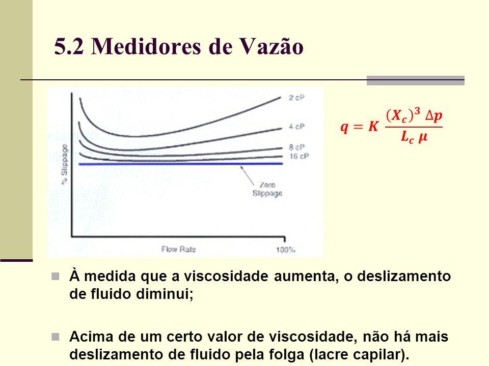 5.2 Medidores de Vazão À medida que a viscosidade aumenta, o deslizamento de fluido diminui; Acima de um certo valor de viscosidade, não há mais deslizamento de fluido pela folga (lacre capilar).