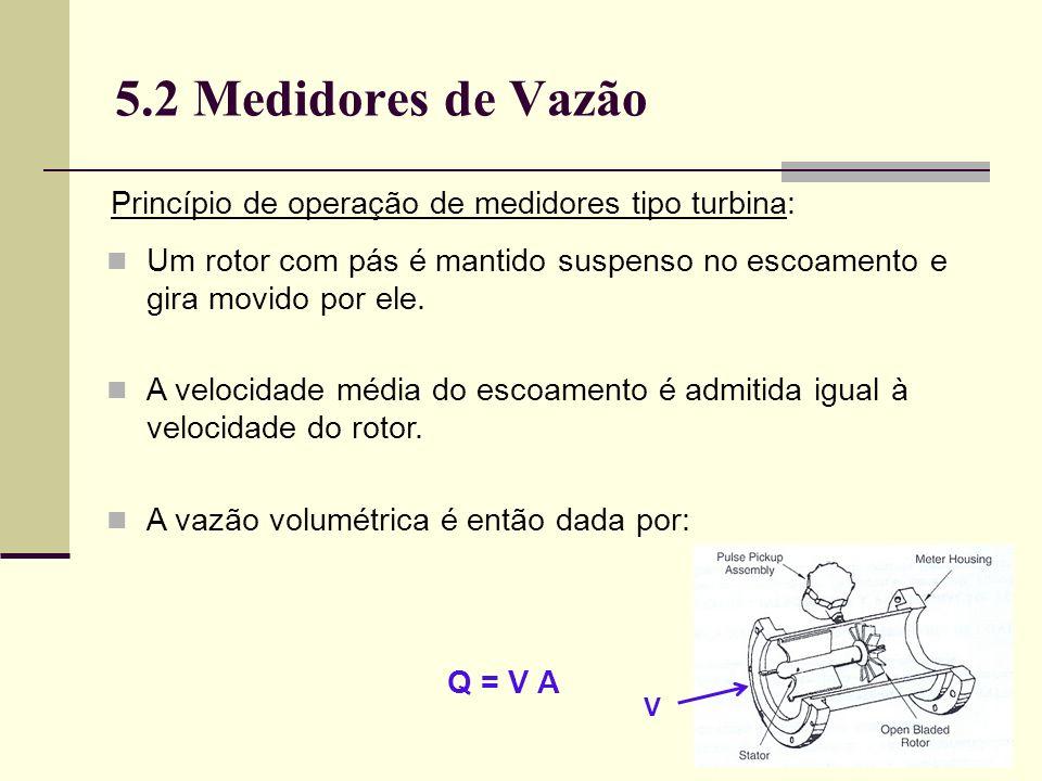 5.2 Medidores de Vazão Princípio de operação de medidores tipo turbina: Um rotor com pás é mantido suspenso no escoamento e gira movido por ele.