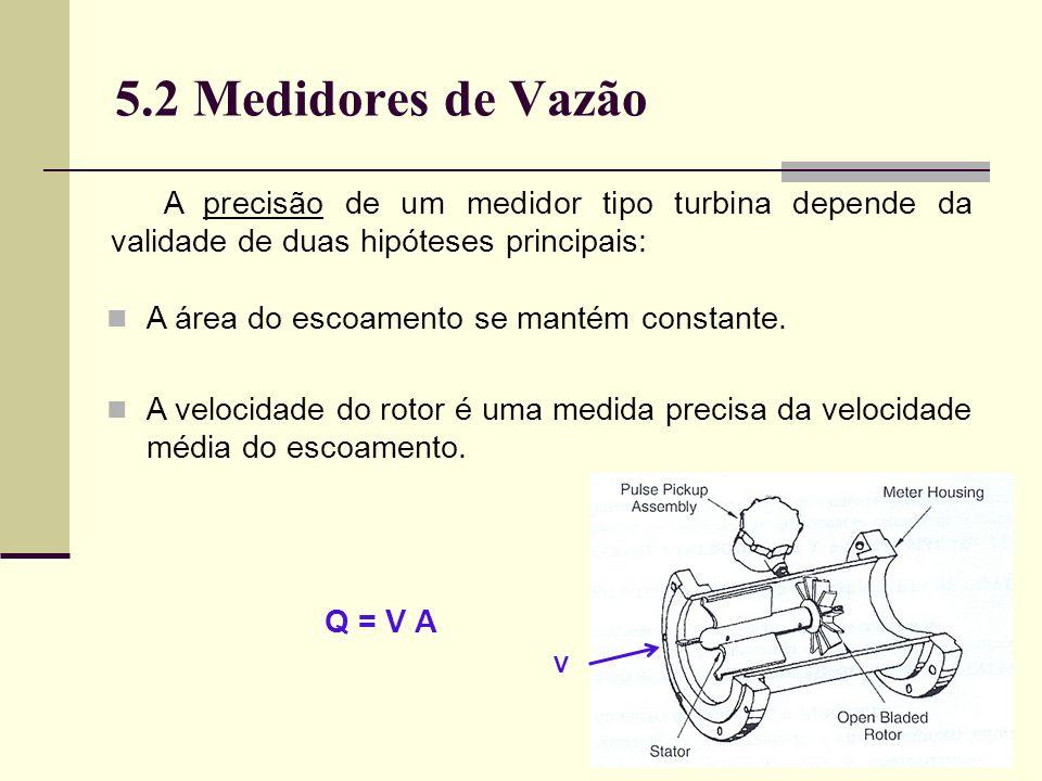 5.2 Medidores de Vazão A precisão de um medidor tipo turbina depende da validade de duas hipóteses principais: A área do escoamento se mantém constante.