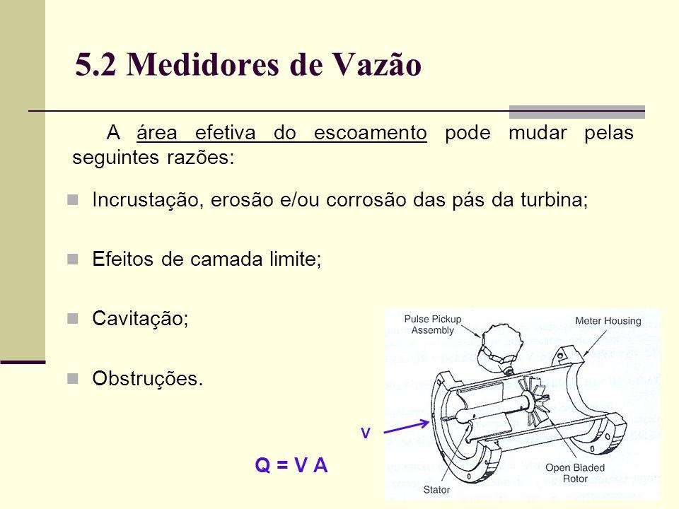 5.2 Medidores de Vazão A área efetiva do escoamento pode mudar pelas seguintes razões: Incrustação, erosão e/ou corrosão das pás da turbina; Efeitos de camada limite; Cavitação; Obstruções.