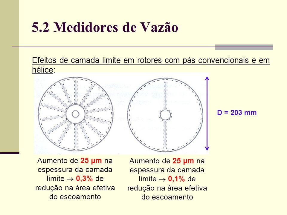 D = 203 mm 5.2 Medidores de Vazão Efeitos de camada limite em rotores com pás convencionais e em hélice: Aumento de 25 μm na espessura da camada limite 0,3% de redução na área efetiva do escoamento Aumento de 25 μm na espessura da camada limite 0,1% de redução na área efetiva do escoamento