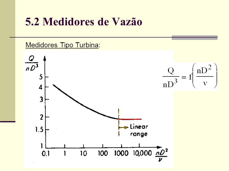 5.2 Medidores de Vazão Medidores Tipo Turbina: